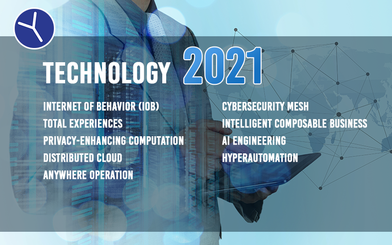 technology trend 2021